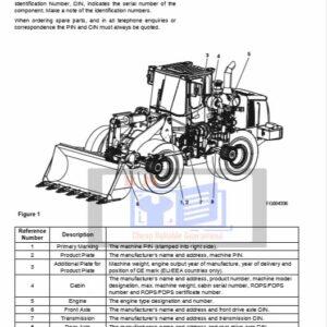 Doosan DL300 Wheel Loader Manuals Collection