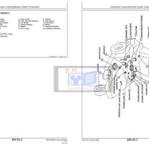 John Deere F510 and F525 Residential Front Mowers Workshop Manual
