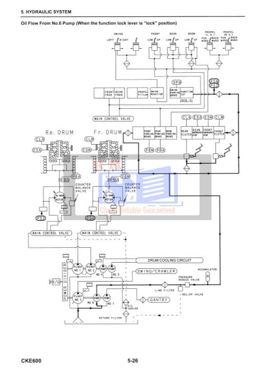 Kobelco CKE600 Crane Service Manual