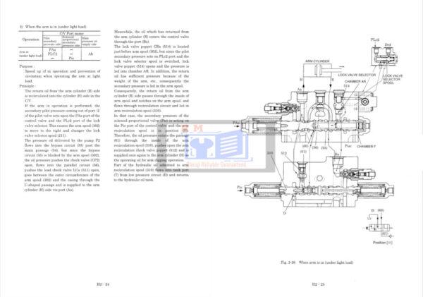 Kobelco SK330NLC-VI Excavator