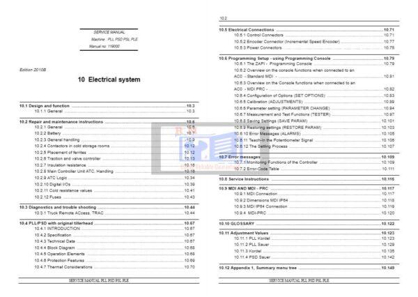 Nissan Forklift PLE Service Manual