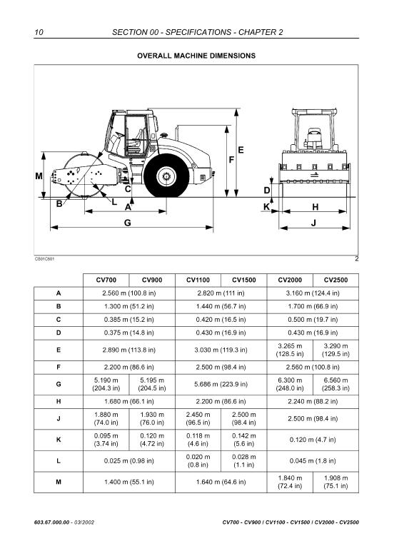 Compactors CV700 CV900 CV1100 CV1500 CV2000 CV2500