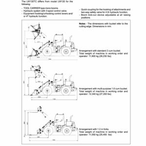 New Holland Wheel Loaders LW110, LW130, LW130TC Service Manual