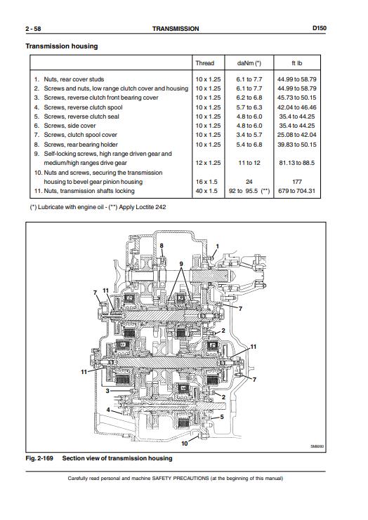 new holland D150 service manual