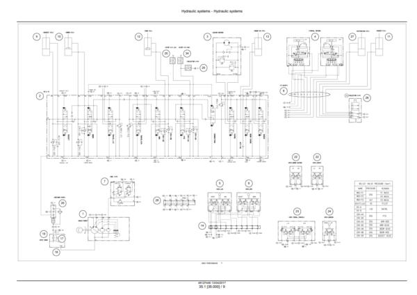 new holland E17C manual