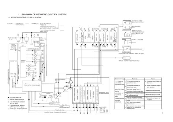 new holland E235SR repair manual