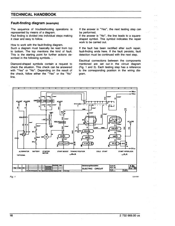 new holland EC600 service manual
