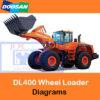 Doosan DL400 diagrams