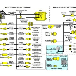 Caterpillar 3500B Engine Control Electronic Unit Manual