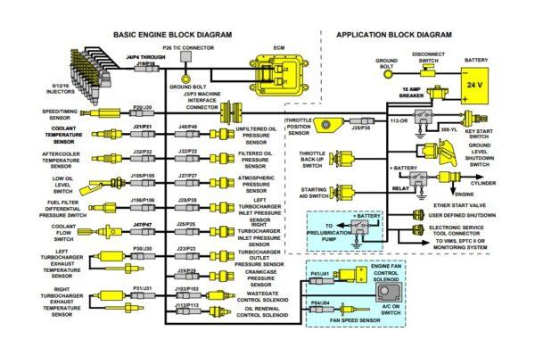 caterpillar 3500b engine manual
