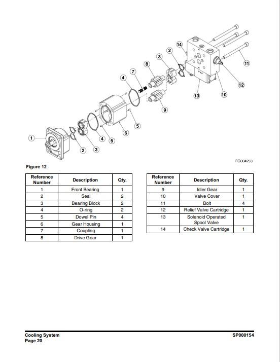 doosan dl400 service manual