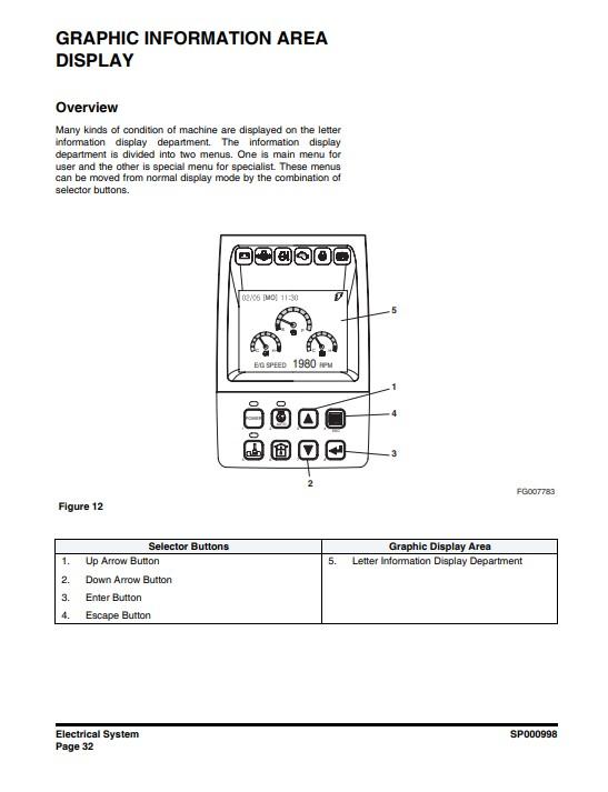 doosandx190w manual