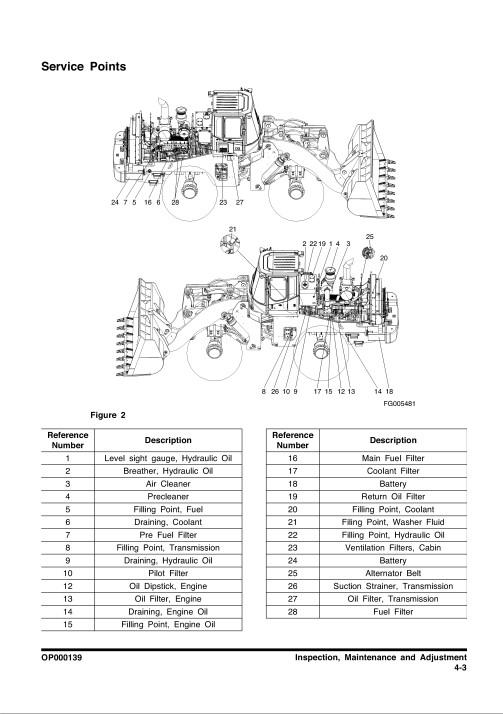 soosan dl400 service manual